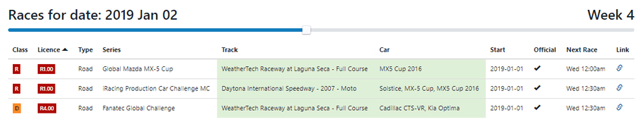 iRacing - where to start, where to go and how to get there