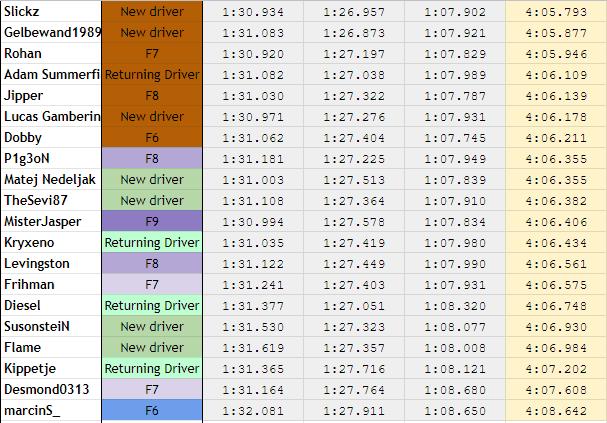 92329