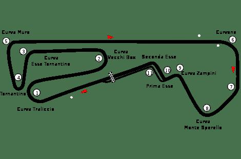 470px-Autodromo_di_Magione.svg.png