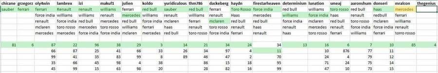 Aor f4 car selection partial.jpg