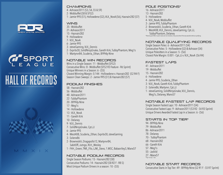 AOR GTSL Records Book_U1.png