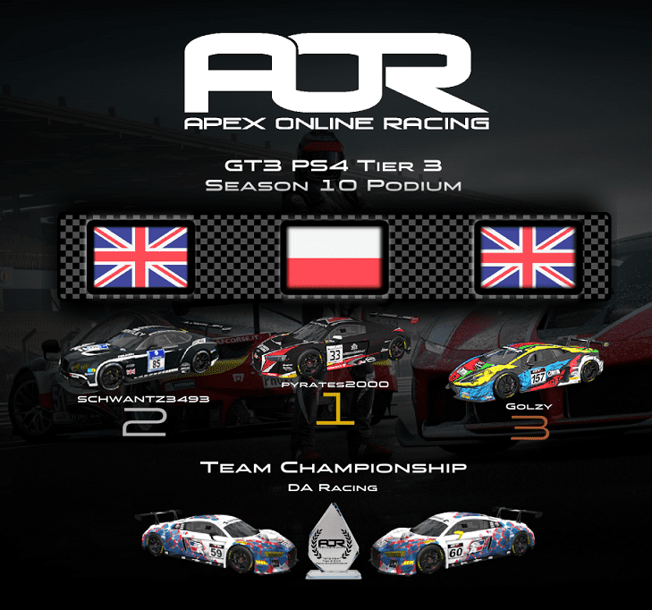 AOR S10 Tier 3 Podium.png