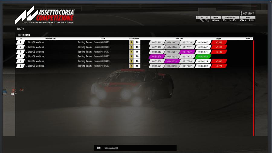 AOR S3 TT lap times.png