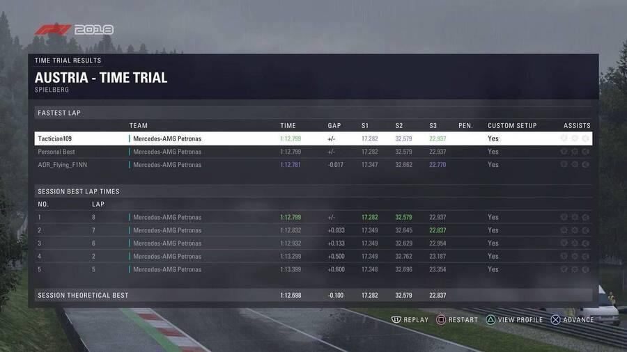 Austria Time Trial New.jpg