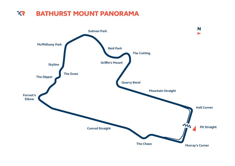Bathurst Mount Panorama.png