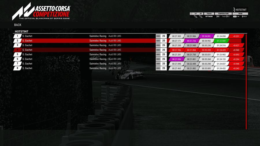 Brands Hatch_Audi R8 LMS_Hotstint_agr_1.23.889_single laps.PNG