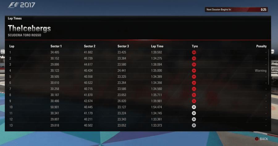 Evaluation race 1.PNG