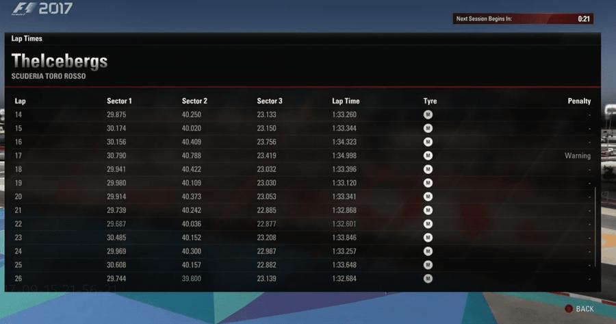 Evaluation race 2.PNG