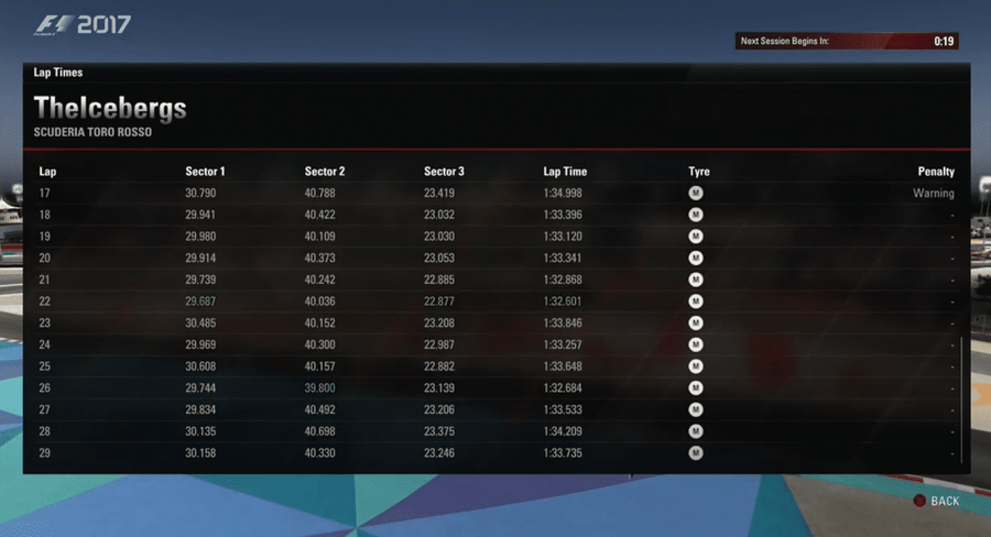 Evaluation race 3.PNG