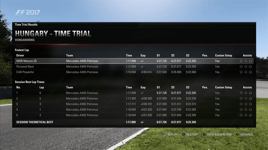 F1 2017 Hungary Time Trial.png