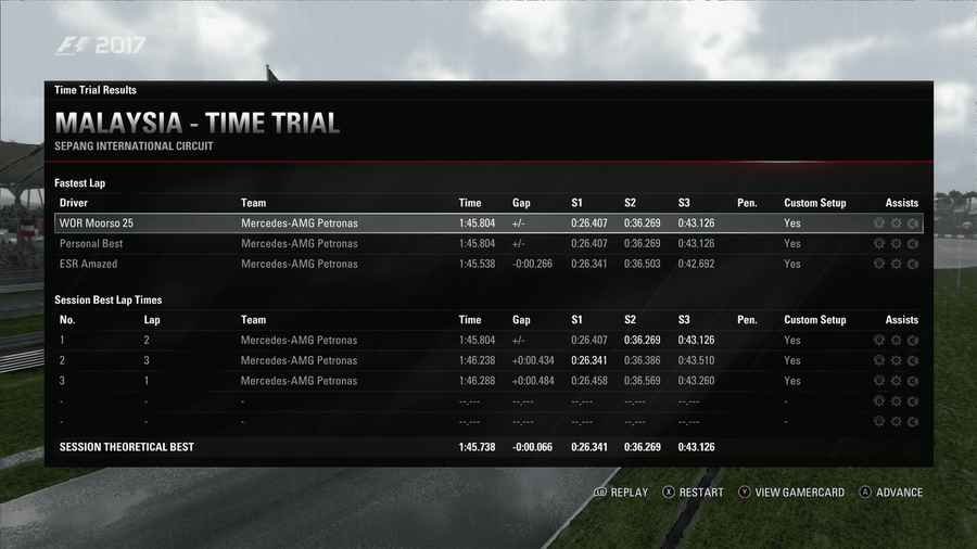 F1 2017 Malaysia Time Trial.png