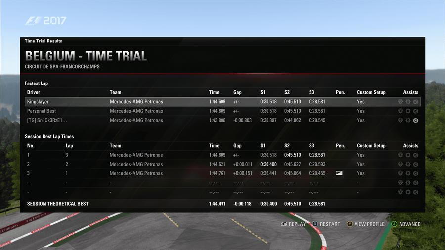 F1 2017 Screenshot 2018.01.12 - 19.20.48.11.png
