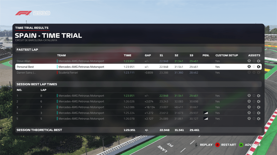 F1 2019 Screenshot 2020.02.15 - 12.38.40.41.png