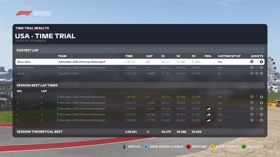 F1 2019 Screenshot 2020.02.15 - 13.24.44.66.png