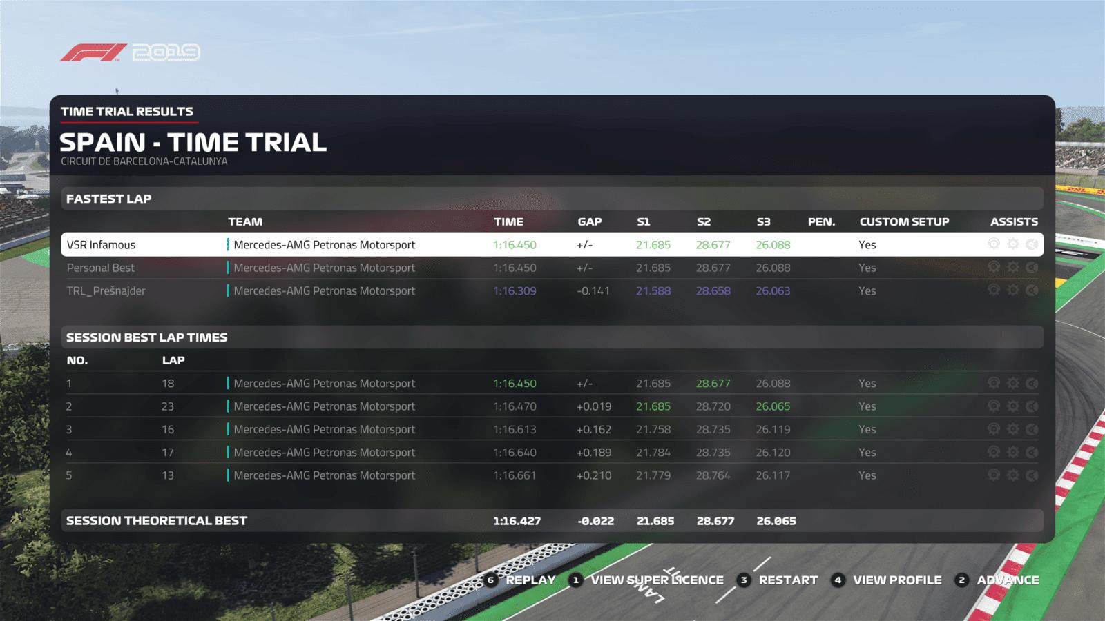 F1 2019 Screenshot 2020.02.15 - 22.32.31.19.png