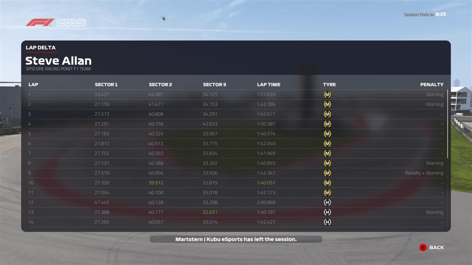 F1 2019 Screenshot 2020.02.22 - 21.24.41.32.png
