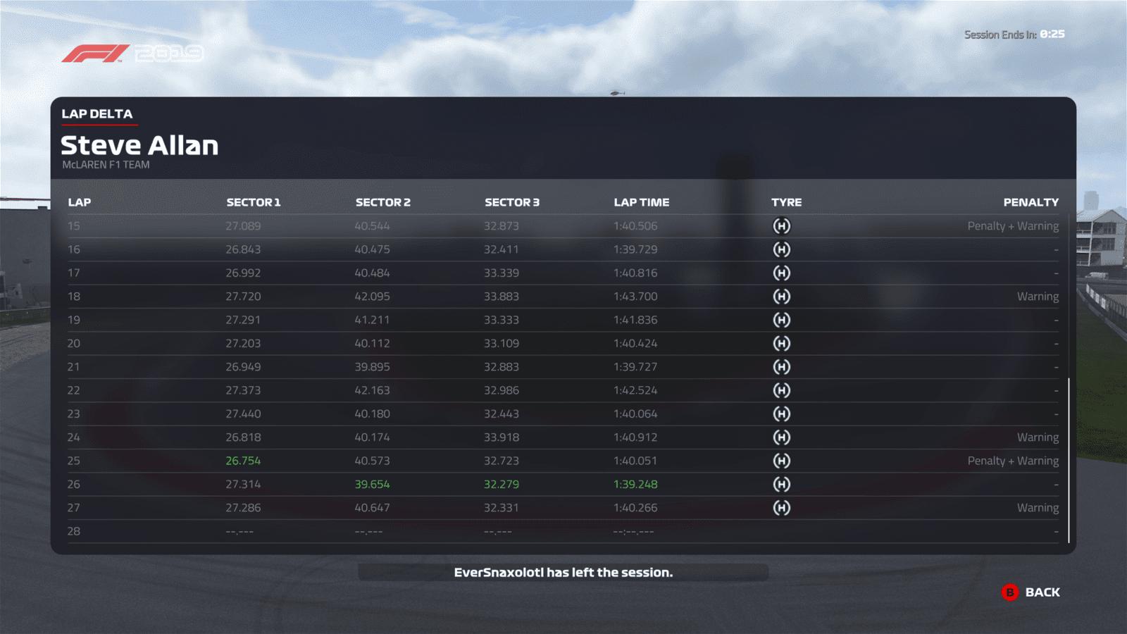 F1 2019 Screenshot 2020.03.01 - 21.15.42.31.png