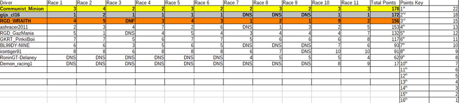 Gold Cup Championship Order Night 4.png