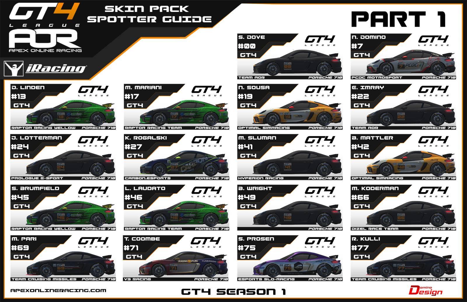 GT4 Spotters Guide Part 1.jpg