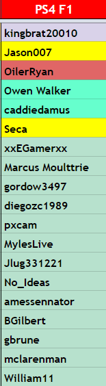 NA PS4 Driver Listing.PNG