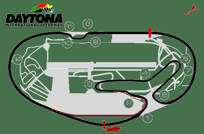 R3 Daytona.png