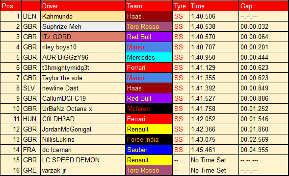 Round 8 Quali.PNG
