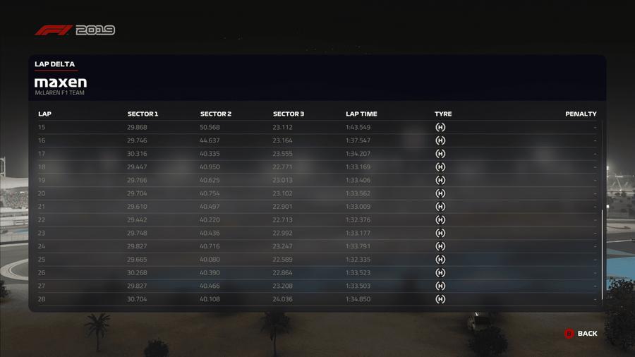 S18_Eval_Bahrain_Race_15-28.png
