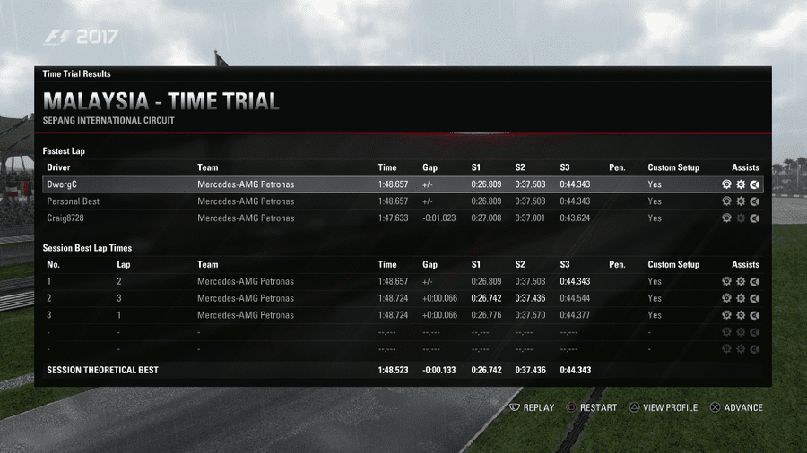 Time Trial Malaysia.png