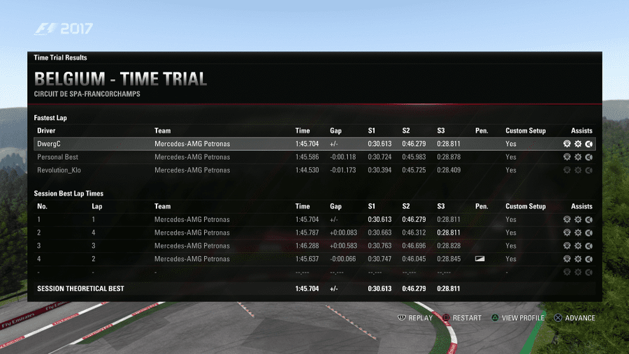 Time Trial Spa.png